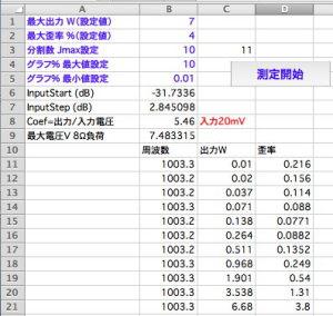 自動測定用Excel-VBA